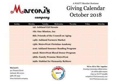 Marconis Company